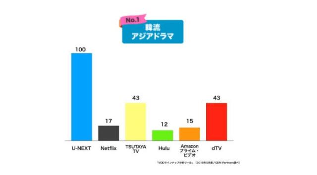 武則天,動画,日本語字幕
